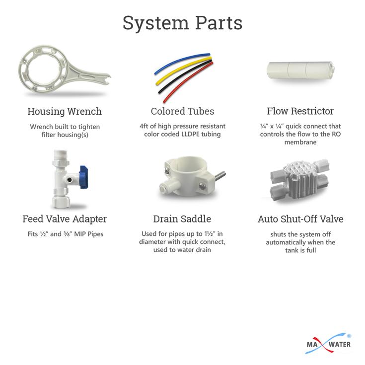 standard-system-slide13-parts