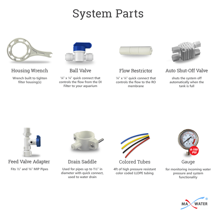 parts-with-guage