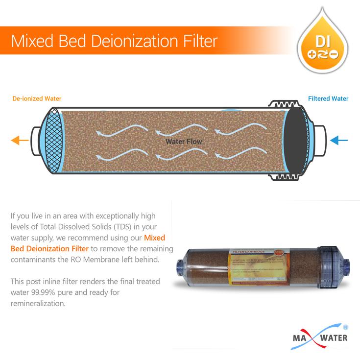 di-system-filter