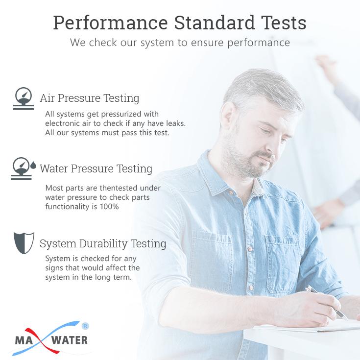 standard-system-slide04-testing
